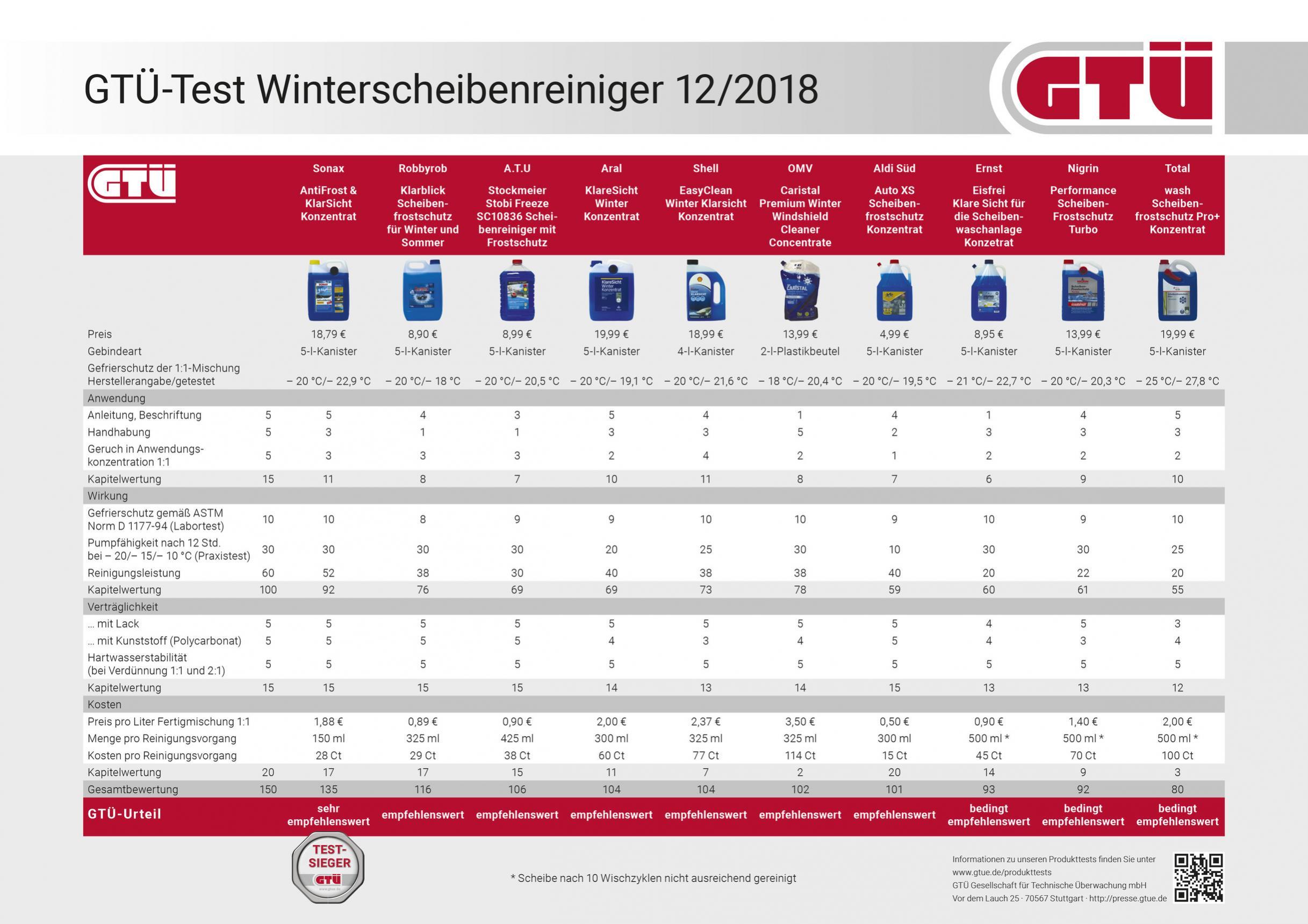 neuer Corsa F auf PSA Basis ab 2019-gwr1-jpg